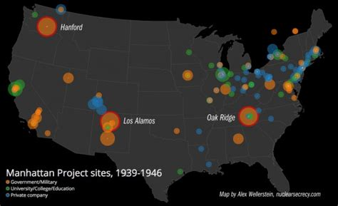 What remains of the Manhattan Project | Restricted Data